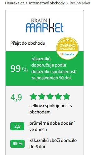 Brainmarket recenze